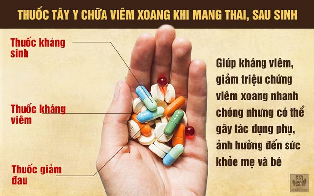 Nhược điểm của thuốc Tây y chữa viêm xoang